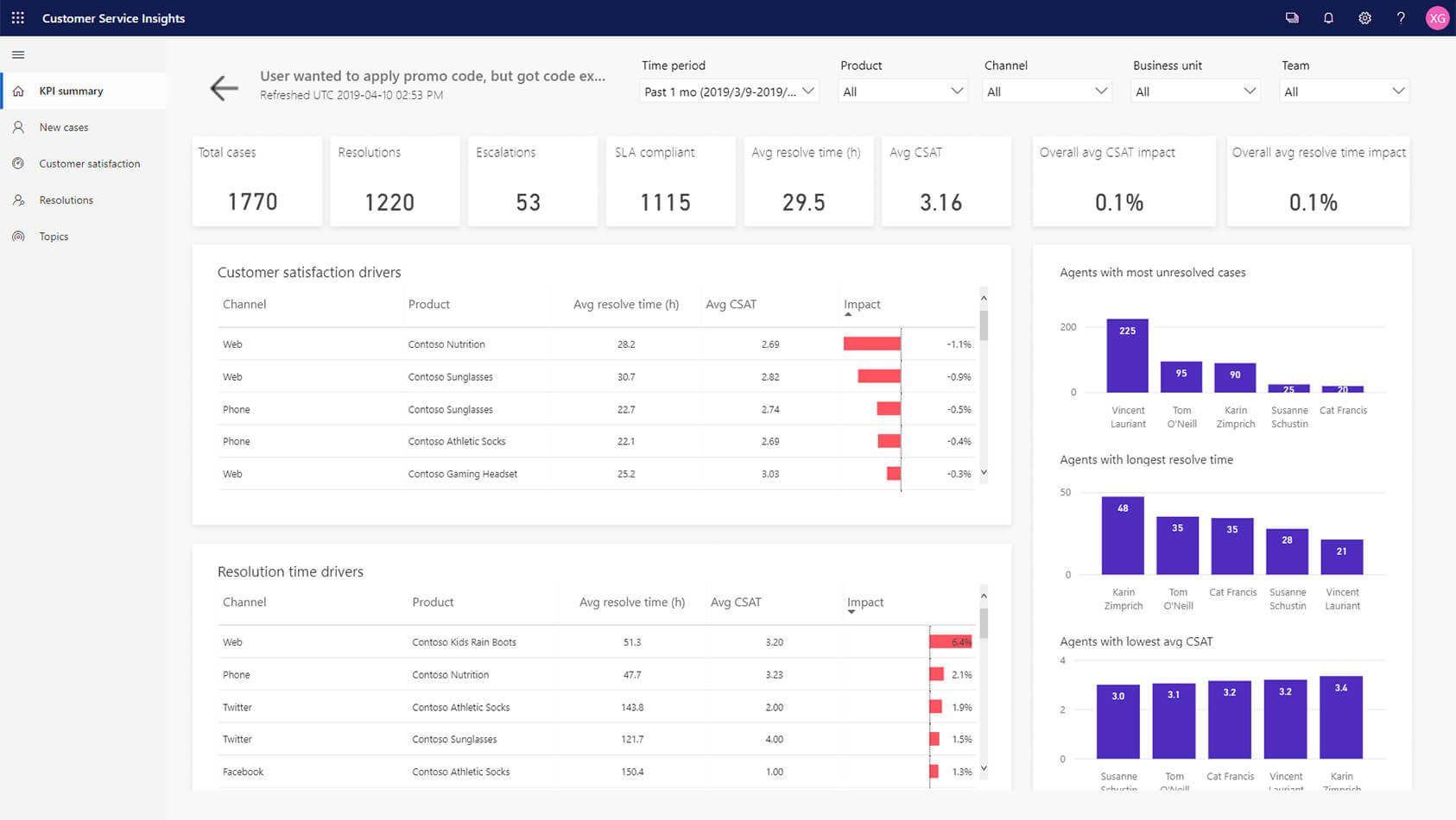 Reports and Data Sheet Screenshot